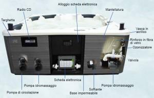 Sezione dettagliata idromassaggio esterno Dream Spa
